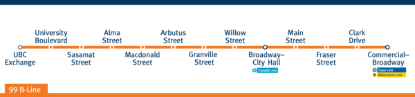 TransLink 99 B Line Route Diagram 2017