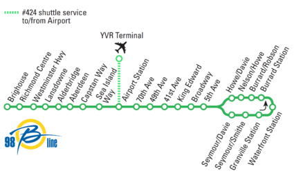 TransLink 98 B-Line route diagram (2003)-a.png